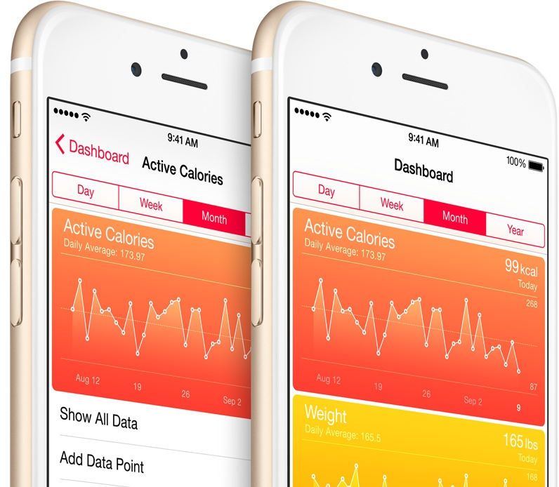 Best iOS 8 features (Health 001)